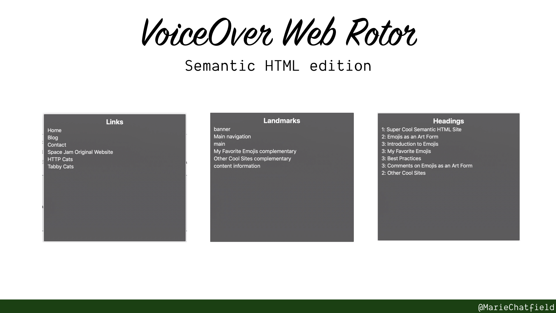 Slide showing VoiceOver Web Rotor for semantic HTML version